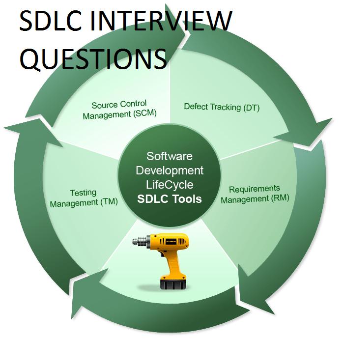 SDLC Interview Questions with Answers SQL WORLD | SDLC