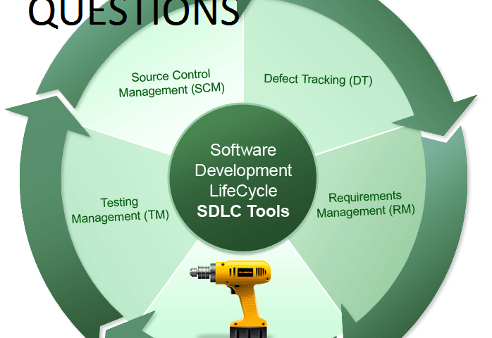 SDLC Interview Questions
