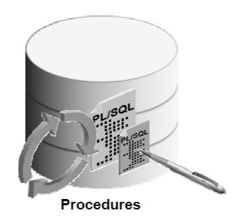 Procedure in PL SQL