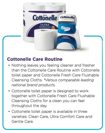 Cottonelle Care Routine New York Fashion Week Public Bathrooms