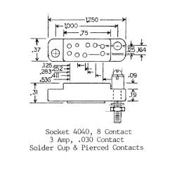 Socket 4040