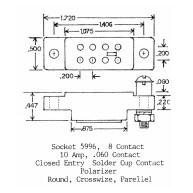Socket 5996