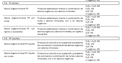 CompostandoCiencia. Criterios de calidad composts