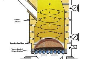 Compost como fuel para calderas de combustión