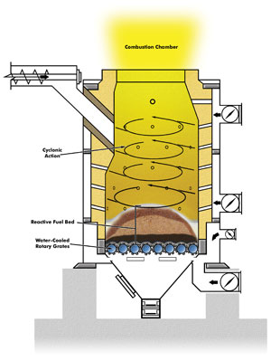 WellonsCombustorCellProcess