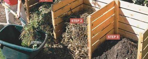 Guía para el compostaje doméstico (Hazlo tú mismo). Universidad de Illinois.