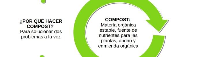 ¿Por qué compostar?
