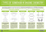 A Guide to Types of Organic Isomerism