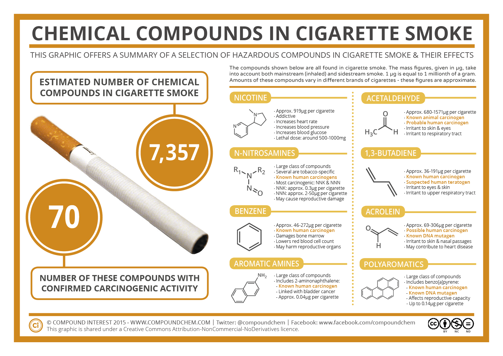 What dangerous chemicals are in cigarettes e cig tobacco flavor concentrate