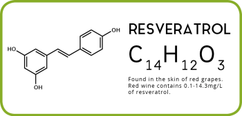 The Key Chemicals in Red Wine – Colour