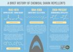 Chemical Shark Repellents