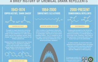 Chemical Shark Repellents