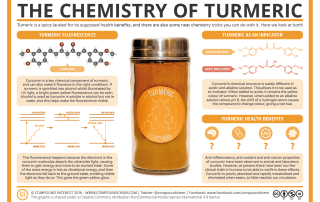The Chemistry of Turmeric