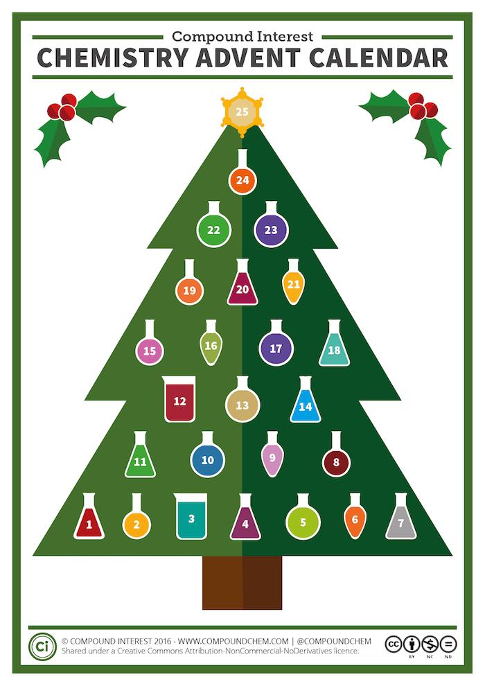 The Chemistry Advent Calendar 2016 Compound Interest