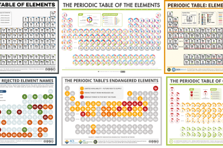 Periodic table with names 4k pictures 4k pictures full hq latin name of periodic table song youtube latin name of periodic table song persian names of chemical elements click for uncompleted periodic table in urtaz Images