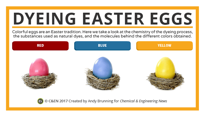 C&EN – Easter Eggs Preview
