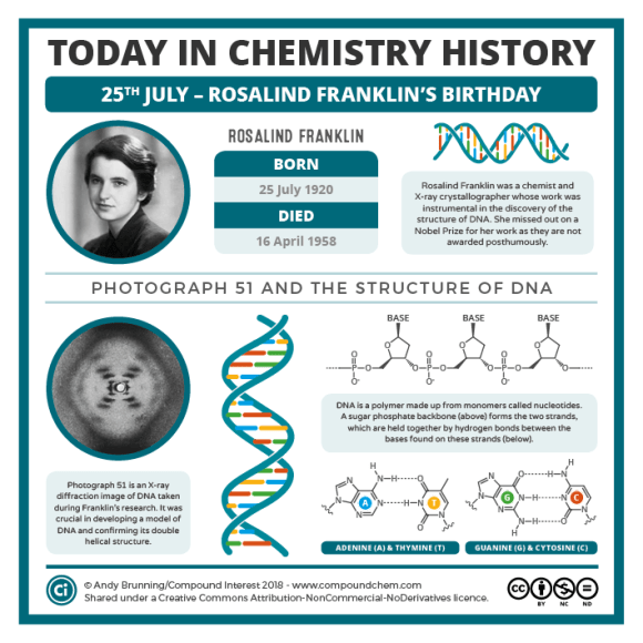 07-25 – Rosalind Franklin's Birthday 2018 v2