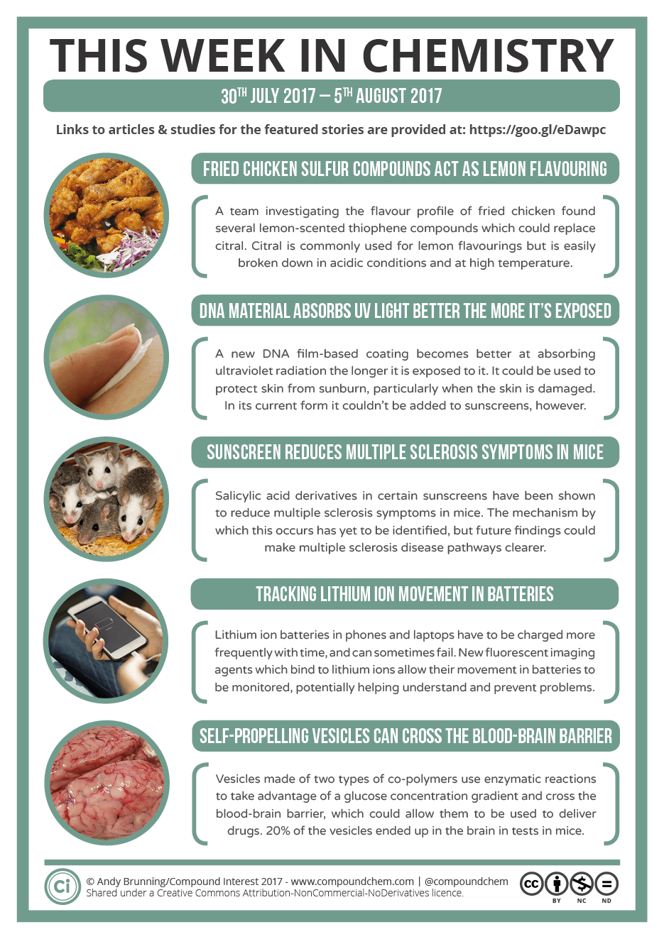 This Week in Chemistry – Fried chicken provides lemon flavour