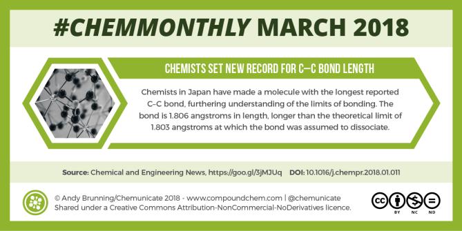 New record C-C bond
