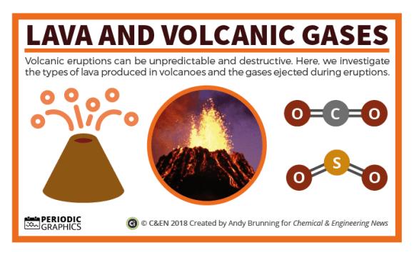 C&EN – Volcanoes preview
