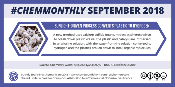 ChemMonthly September 2018: Hydrogen from plastic waste, the