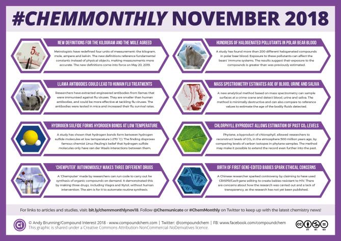 012 ChemMonthly Nov 2018