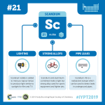 IYPT 2019 Elements 021: Scandium: Lamps, light alloys, and leaks