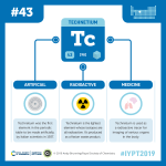 IYPT 2019 Elements 043: Technetium: The periodic table's first artificial element