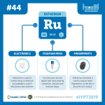 IYPT 2019 Elements 044: Ruthenium: Fountain pens and fingerprinting