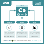 IYPT 2019 Elements 058: Cerium: Lighters, ovens and diesel