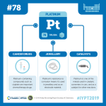 IYPT 2019 Elements 078: Platinum: Cancer drugs and catalysts