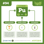 IYPT 2019 Elements 094: Plutonium: Nuclear weapons and space probe power source