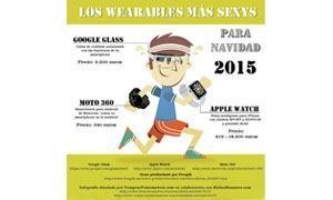 Widget Wearables 180
