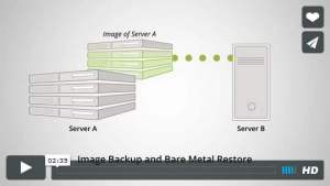 Click to watch the Carbonite for Servers Video