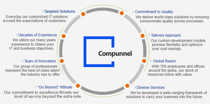 About Us | Compunnel