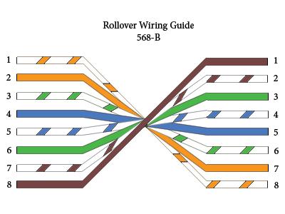 cat wiring diagram rj wiring diagram rj11 6 wire wiring diagram lps 1968 chevelle fuse box honda 300