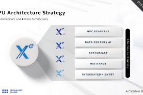 英特爾在2020年架構日揭曉架構創新並展示全新電晶體技術