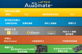 萊迪思Automate解決方案集合加速工業自動化系統的開發