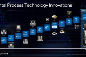 Intel改變命名規定!發表2款突破式製程技術