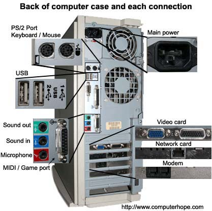 Computer connections