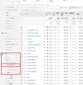 Web解析 Googleアナリティクスで作成したページの状況を知る