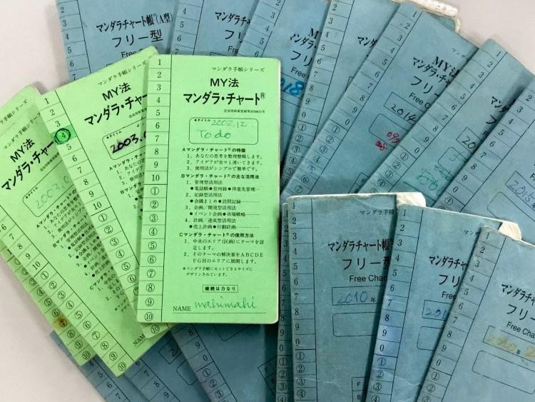 マンダラチャート帳