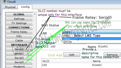 Frame Relay Configuration Example Packet Tracer | lajulak.org