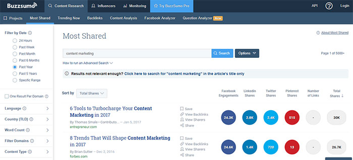 interests using BuzzSumo