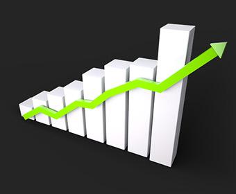 Market Growth