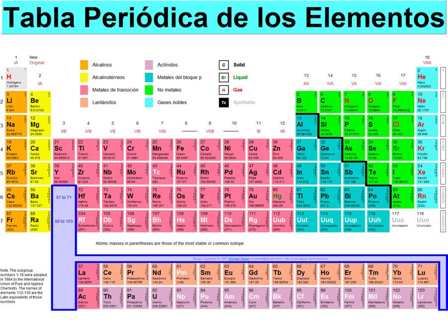 Advierten posible extincin de elementos de la tabla peridica el helio el gas inerte ms utilizado en el mundo su aplicacin ms importante est en las imgenes de resonancia magntica en la refrigeracin de imanes urtaz Gallery