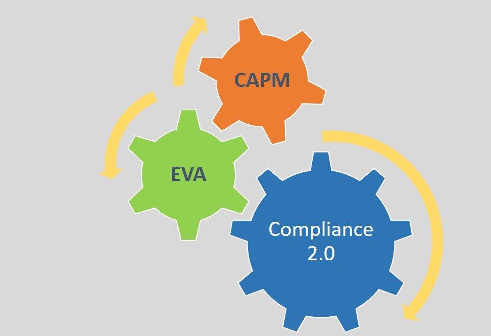 Banche: nasce la compliance adattativa 2.0, in grado di calcolare l'EVA