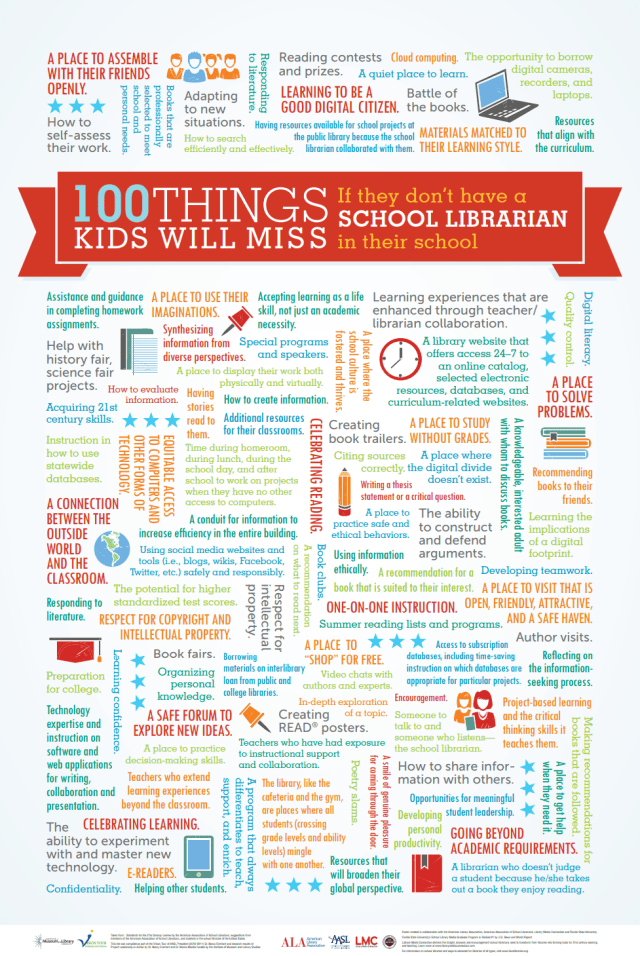 100 things kids will miss if they dont have a school librarian in their school
