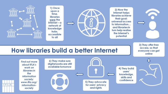 How libraries build a better Internet