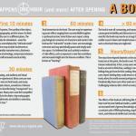 ¿Qué efectos tiene la lectura sobre las personas con el paso del tiempo?